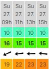windvoorspelling